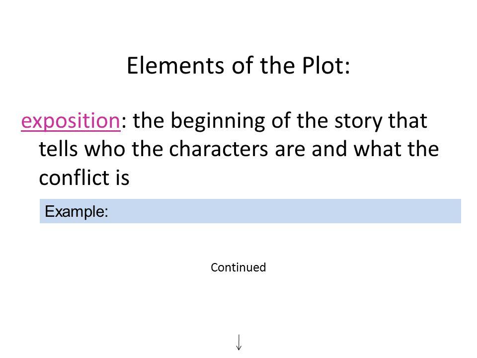 Conflict Literary Term