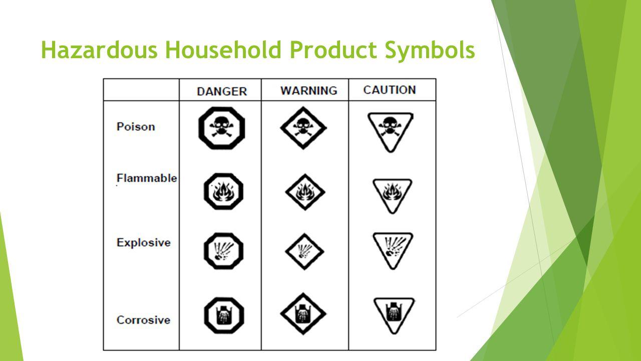 Whmis workplace hazardous materials information system ppt download 3 hazardous household product symbols biocorpaavc