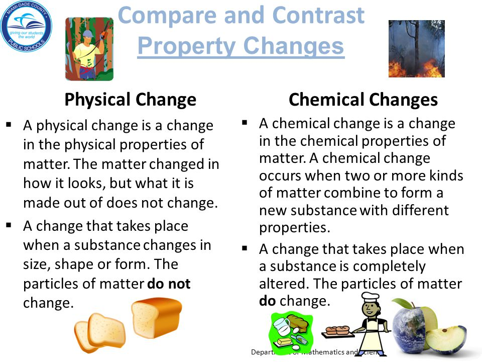 compare and contrast the changing experiences Compare and contrast lesson plans and worksheets as they edit a peer's compare/contrast compare and contrast their experience of reading the.