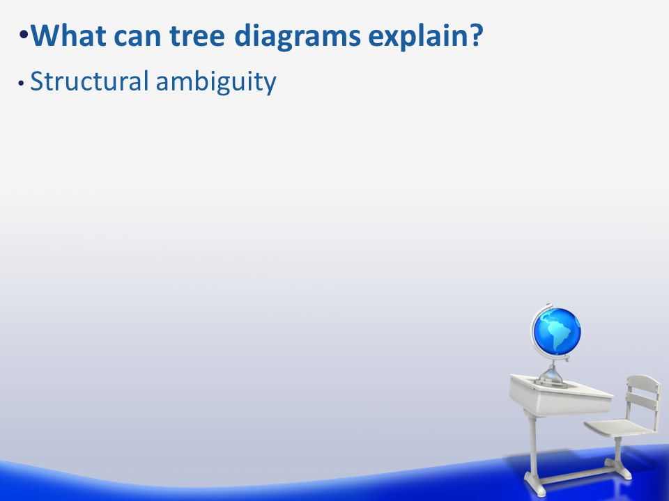 What can tree diagrams explain Structural ambiguity