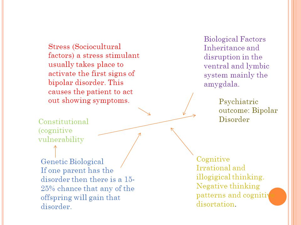 Stress (Sociocultural factors) a stress stimulant usually takes place to activate the first signs of bipolar disorder.