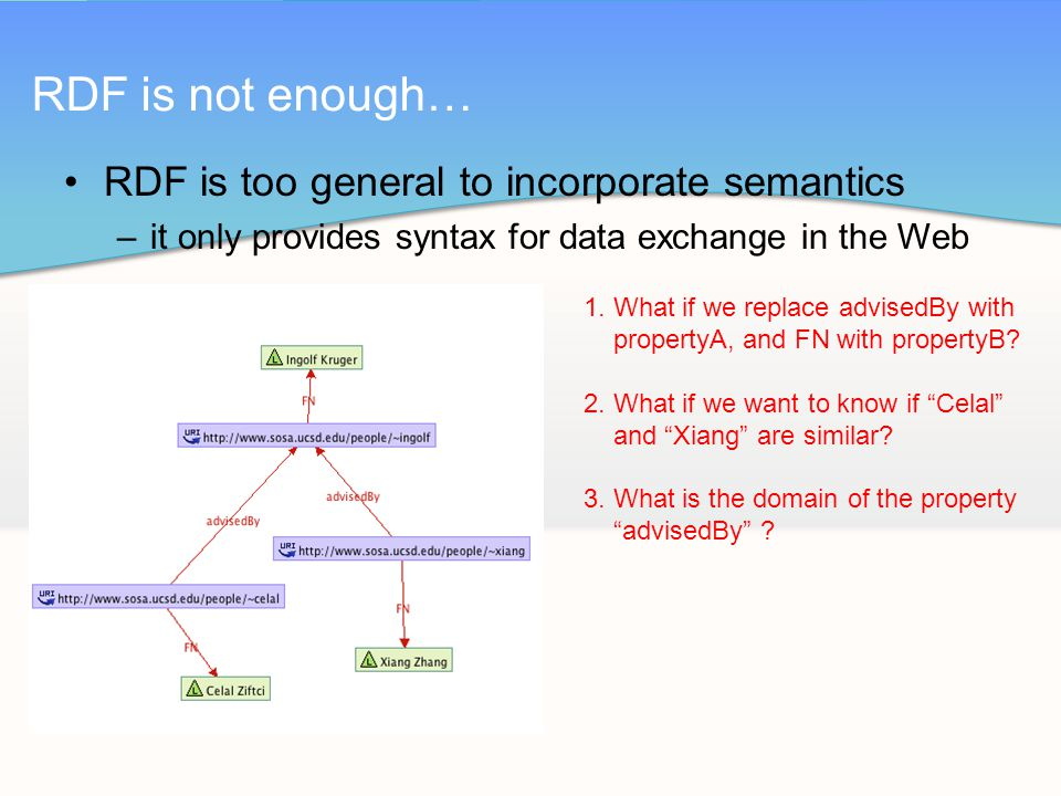 RDF is too general to incorporate semantics –it only provides syntax for data exchange in the Web RDF is not enough… 1.