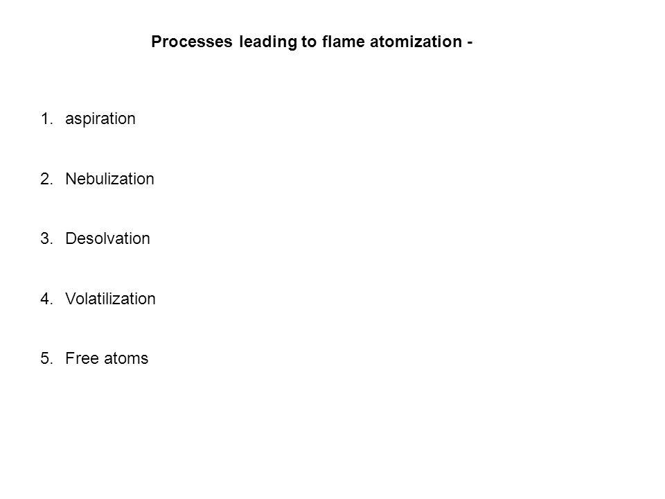 Processes leading to flame atomization - 1.aspiration 2.Nebulization 3.Desolvation 4.Volatilization 5.Free atoms