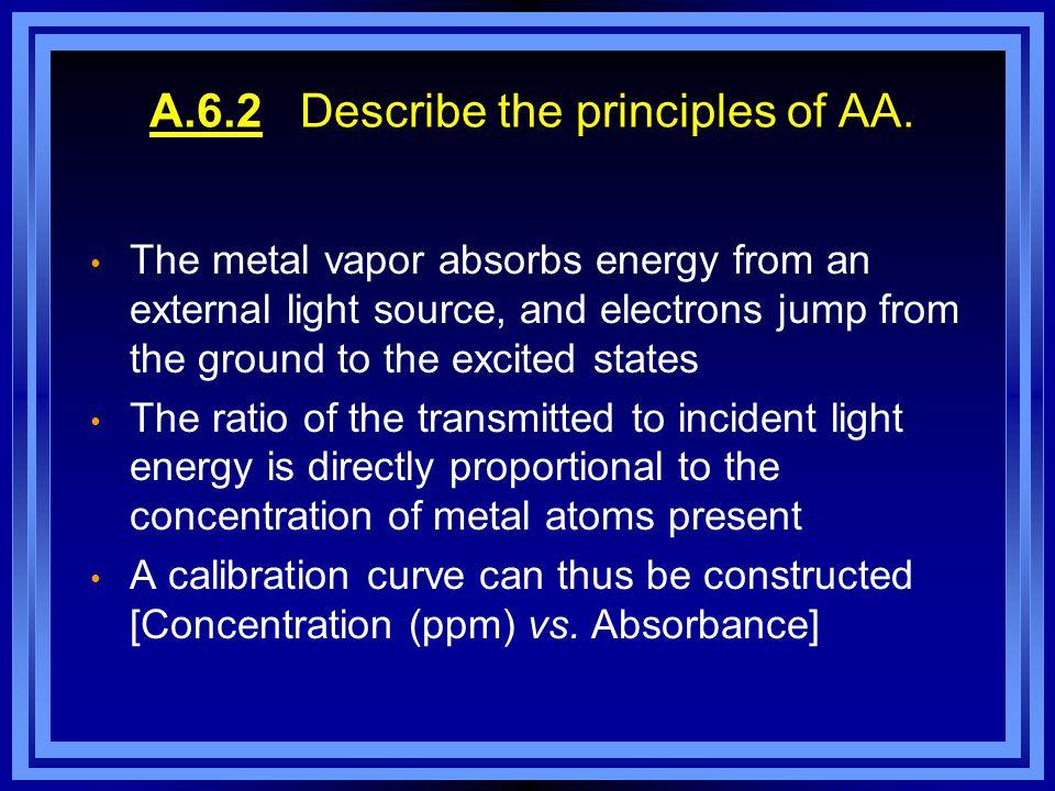A.6.2 Describe the principles of AA.