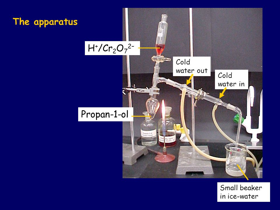 H + /Cr 2 O 7 2– Propan-1-ol Cold water in Cold water out Small beaker in ice-water The apparatus