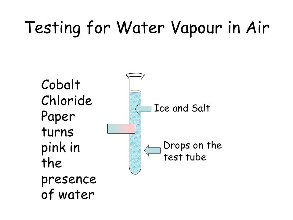 Testing for carbon dioxide Air Limewater turns milky/cloudy Limewater Proves Carbon Dioxide in Air