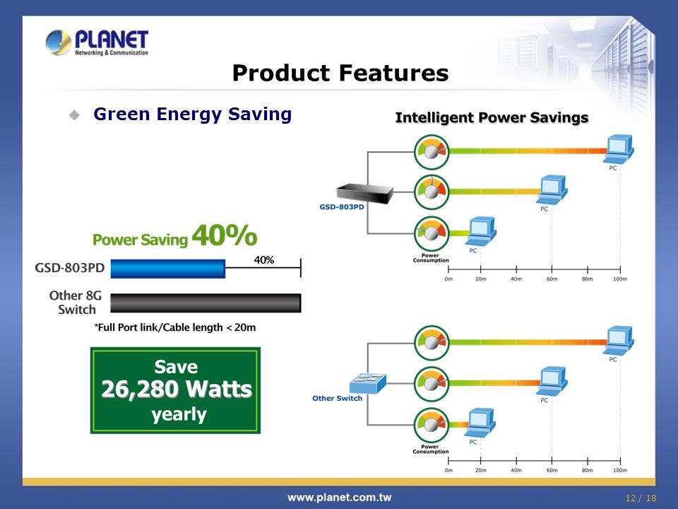 12 / 18 Product Features  Green Energy Saving