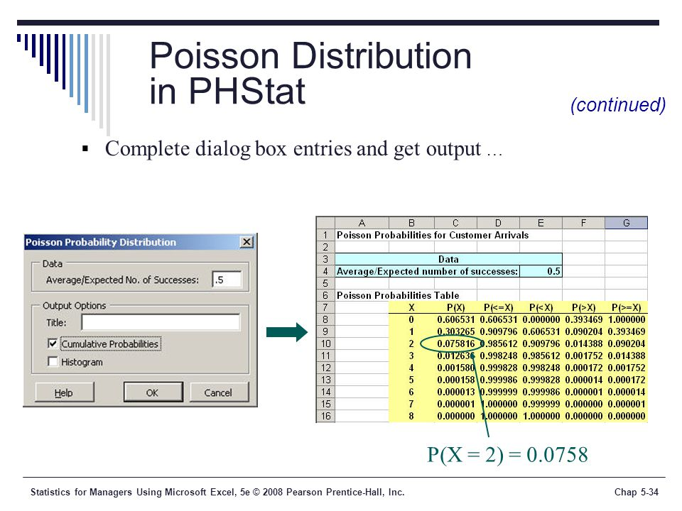Statistics for Managers Using Microsoft Excel, 5e © 2008 Pearson Prentice-Hall, Inc.Chap 5-34 Poisson Distribution in PHStat  Complete dialog box entries and get output … P(X = 2) = (continued)