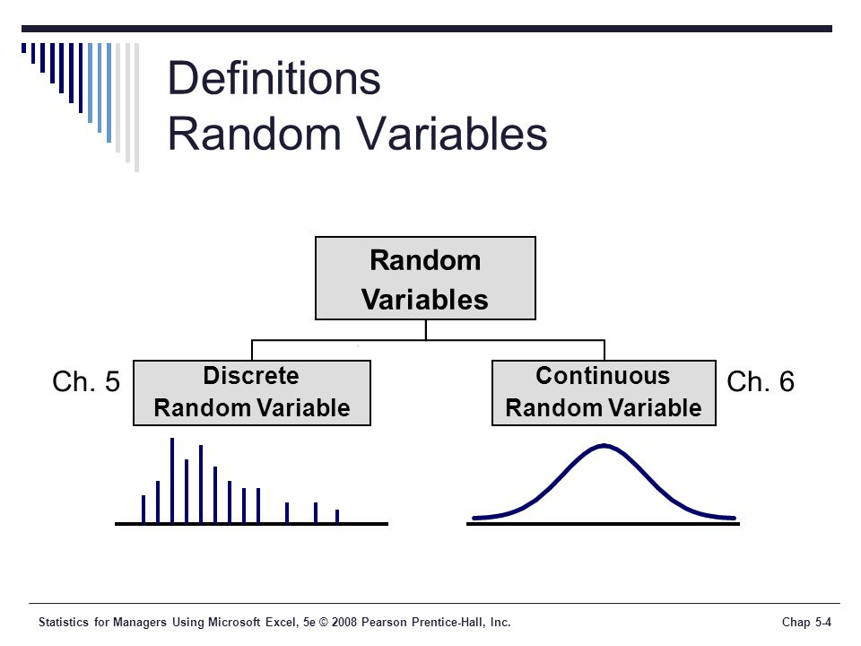 Statistics for Managers Using Microsoft Excel, 5e © 2008 Pearson Prentice-Hall, Inc.Chap 5-4 Definitions Random Variables Random Variables Discrete Random Variable Continuous Random Variable Ch.