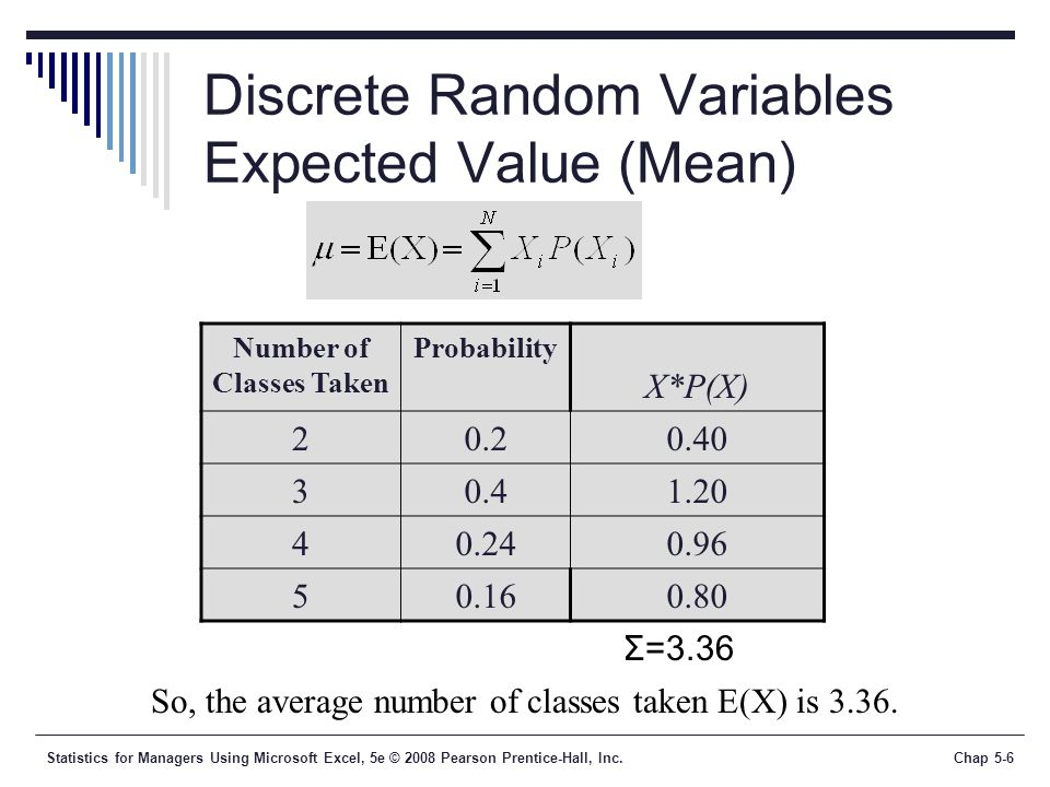 Statistics for Managers Using Microsoft Excel, 5e © 2008 Pearson Prentice-Hall, Inc.Chap 5-6 Discrete Random Variables Expected Value (Mean) Number of Classes Taken Probability X*P(X) So, the average number of classes taken E(X) is 3.36.