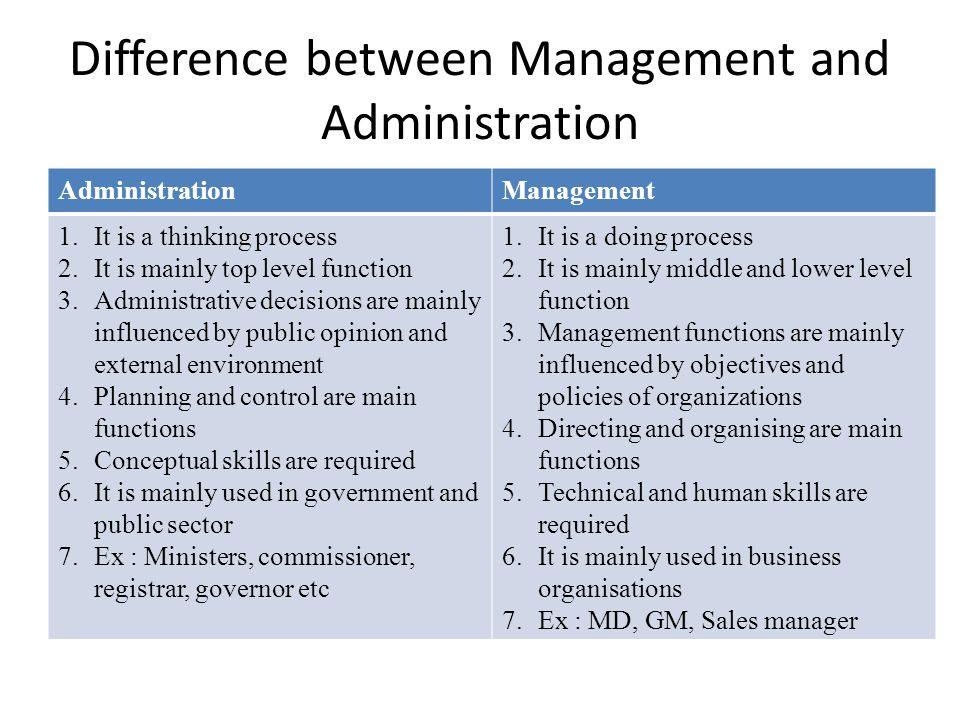Difference between Management and Administration AdministrationManagement 1.It is a thinking process 2.It is mainly top level function 3.Administrative decisions are mainly influenced by public opinion and external environment 4.Planning and control are main functions 5.Conceptual skills are required 6.It is mainly used in government and public sector 7.Ex : Ministers, commissioner, registrar, governor etc 1.It is a doing process 2.It is mainly middle and lower level function 3.Management functions are mainly influenced by objectives and policies of organizations 4.Directing and organising are main functions 5.Technical and human skills are required 6.It is mainly used in business organisations 7.Ex : MD, GM, Sales manager