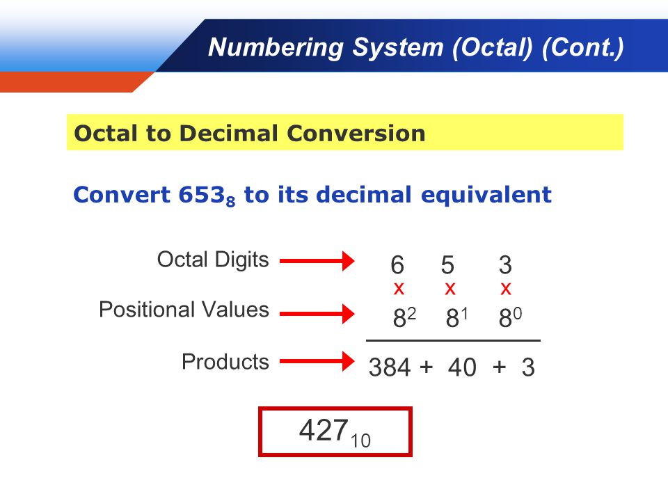 Company LOGO Convert 653 8 to its decimal equivalent 6 5 3 xx x 8 2 8 1 8 0 384 + 40 + 3 427 10 Positional Values Products Octal Digits Numbering Syst