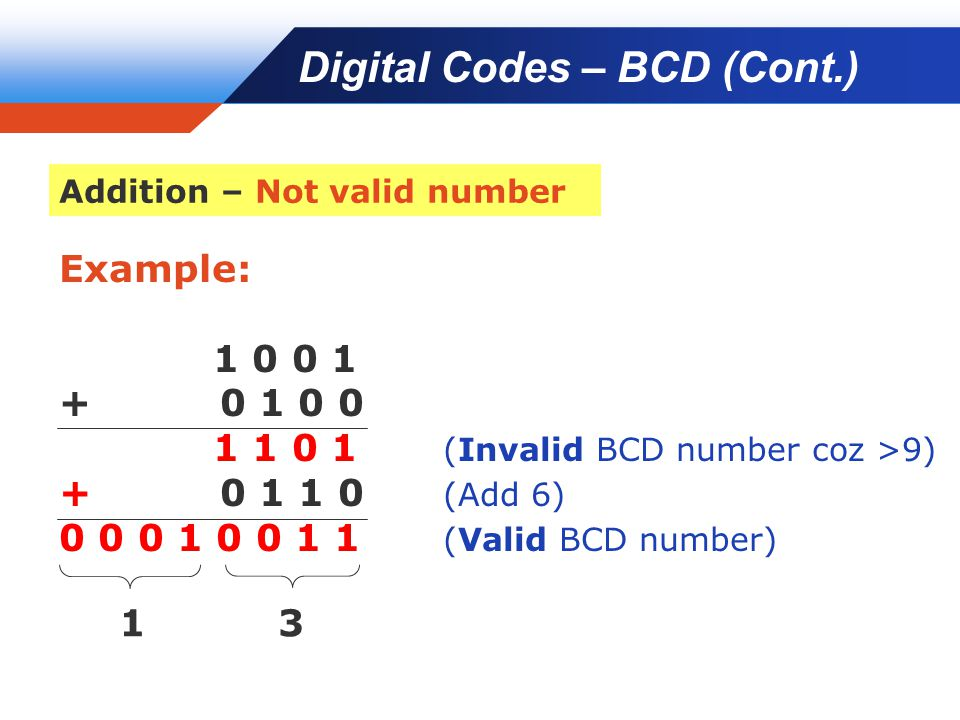 Company LOGO Example: 1 0 0 1 + 0 1 0 0 1 1 0 1 (Invalid BCD number coz >9) + 0 1 1 0 (Add 6) 0 0 0 1 0 0 1 1 (Valid BCD number) 1 Digital Codes – BCD (Cont.) Addition – Not valid number 3