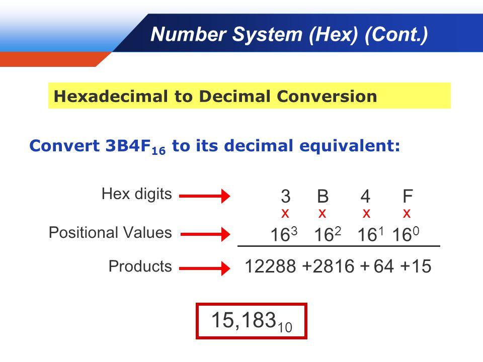 Company LOGO Hexadecimal to Decimal Conversion Convert 3B4F 16 to its decimal equivalent: 3 B 4 F xx x 16 3 16 2 16 1 16 0 12288 +2816 + 64 +15 15,183