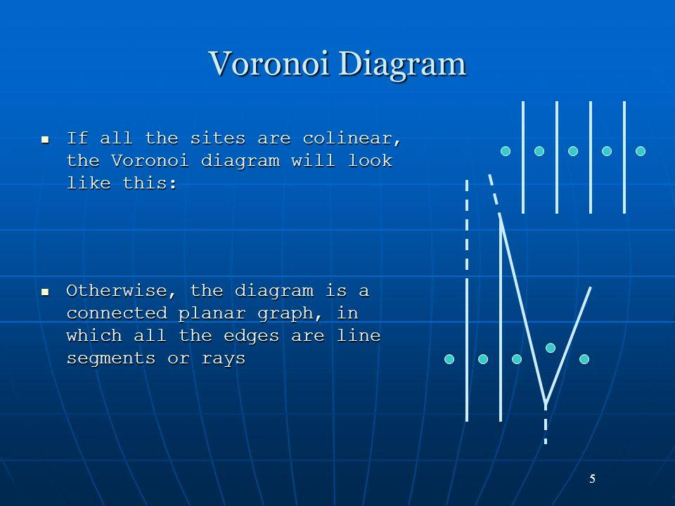 1 voronoi diagrams 2 voronoi diagram input a set of points 5 5 voronoi diagram ccuart Image collections