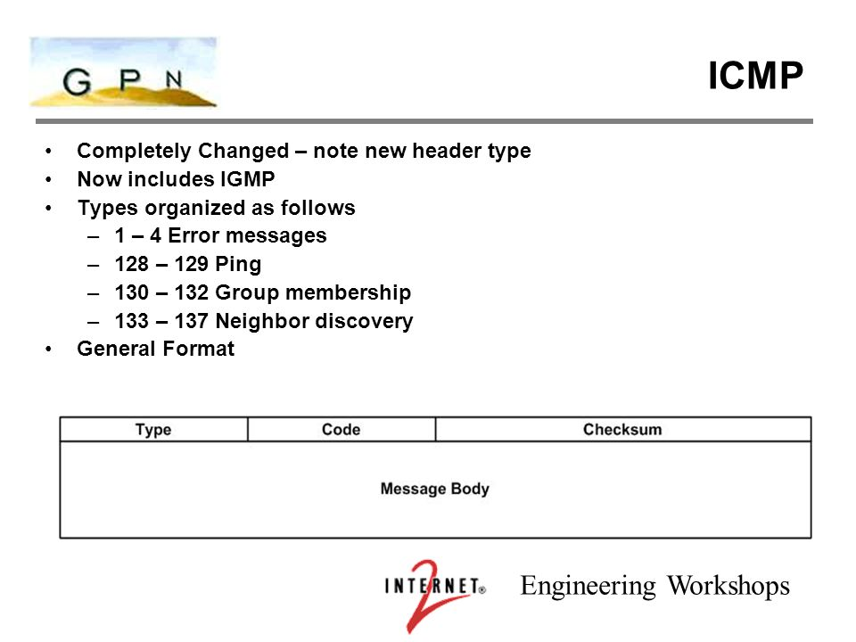Engineering Workshops ICMP Completely Changed – note new header type Now includes IGMP Types organized as follows –1 – 4 Error messages –128 – 129 Ping –130 – 132 Group membership –133 – 137 Neighbor discovery General Format