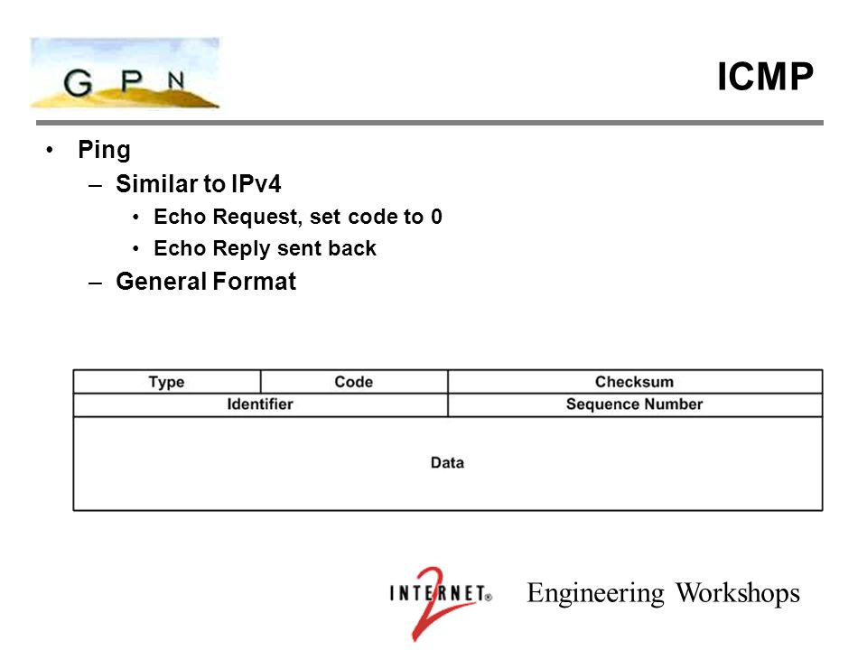 Engineering Workshops ICMP Ping –Similar to IPv4 Echo Request, set code to 0 Echo Reply sent back –General Format
