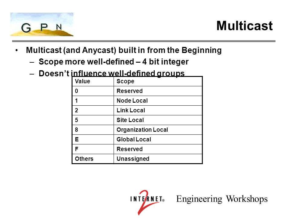 Engineering Workshops Multicast Multicast (and Anycast) built in from the Beginning –Scope more well-defined – 4 bit integer –Doesn't influence well-defined groups ValueScope 0Reserved 1Node Local 2Link Local 5Site Local 8Organization Local EGlobal Local FReserved OthersUnassigned