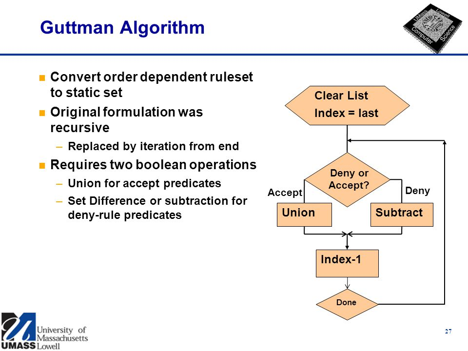 Guttman Algorithm n Convert order dependent ruleset to static set n Original formulation was recursive –Replaced by iteration from end n Requires two boolean operations –Union for accept predicates –Set Difference or subtraction for deny-rule predicates 27 Clear List Index = last Deny or Accept.