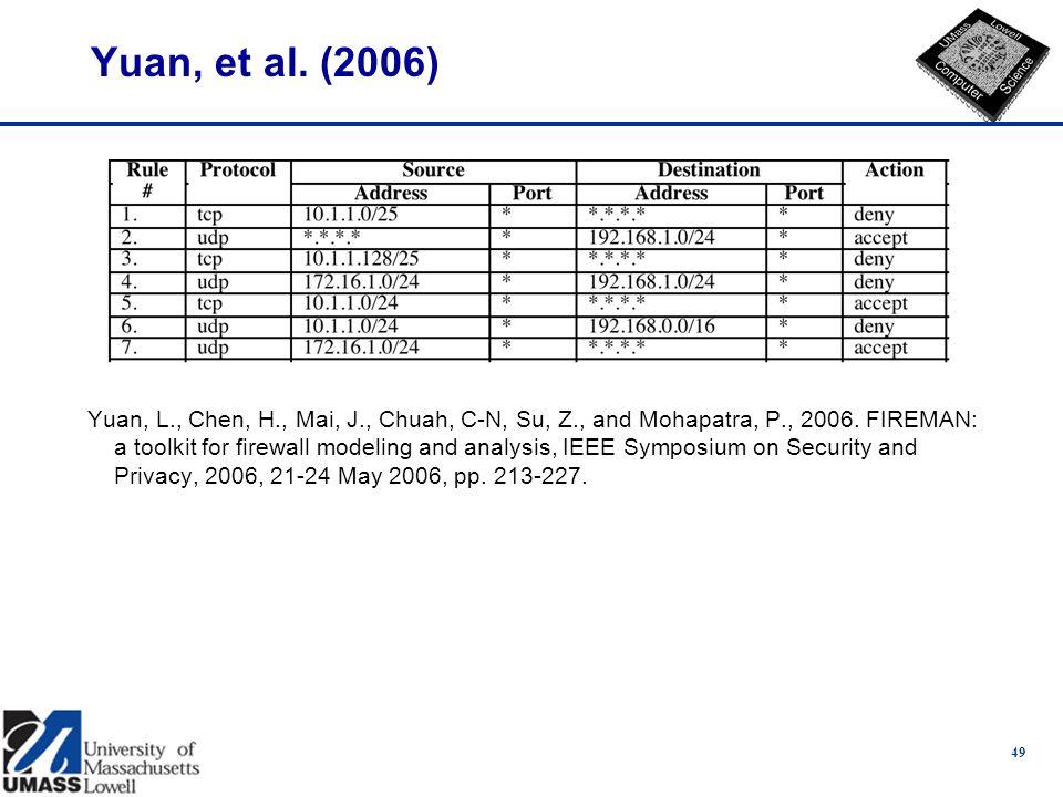 Yuan, et al. (2006) Yuan, L., Chen, H., Mai, J., Chuah, C-N, Su, Z., and Mohapatra, P., 2006.