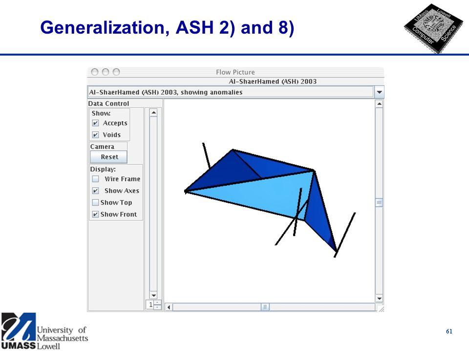 Generalization, ASH 2) and 8) 61