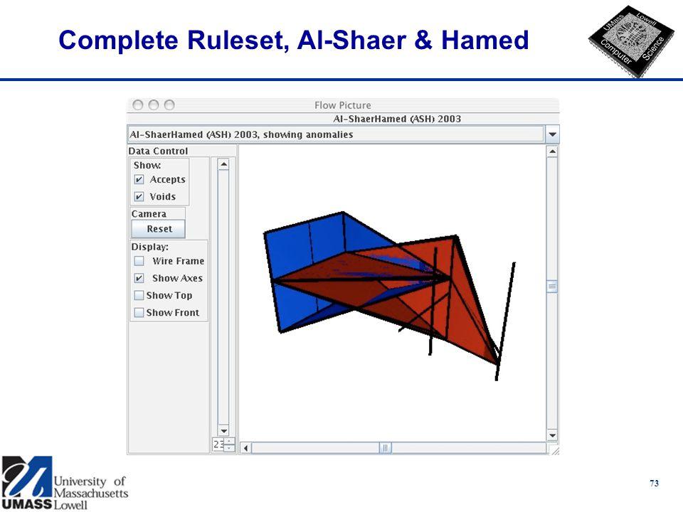 Complete Ruleset, Al-Shaer & Hamed 73
