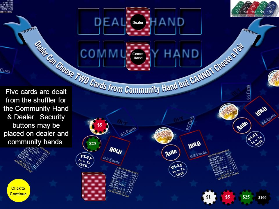 Dealer Comm Hand Player makes Ante bet and optional Bonus bet.