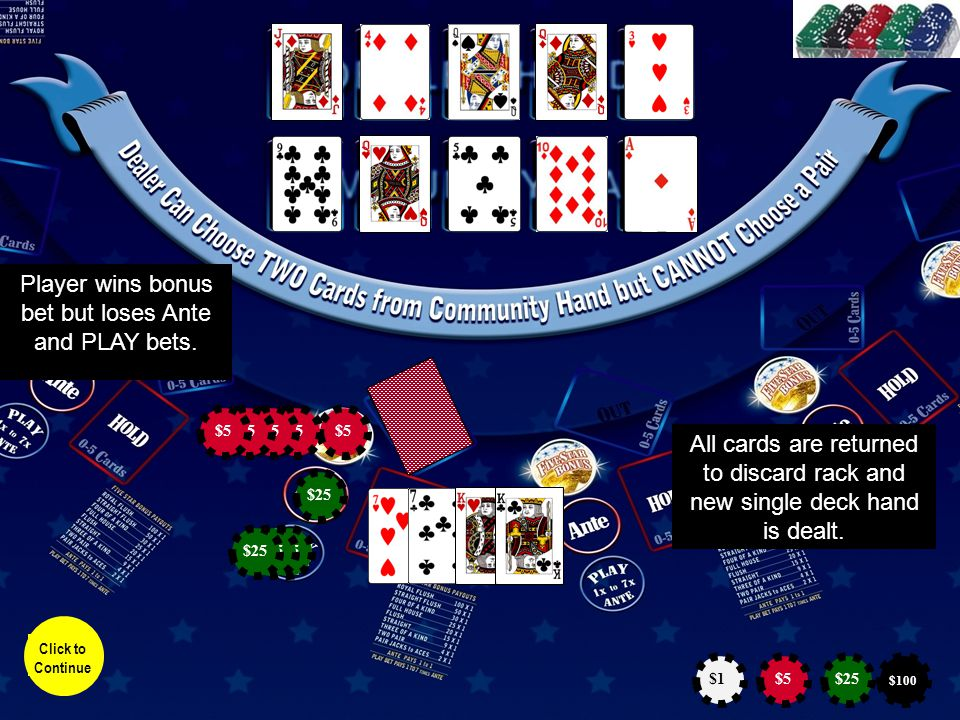 Dealer Comm Hand $5$25$1$25$5 $100 $5 $25 All cards are returned to discard rack and new single deck hand is dealt.