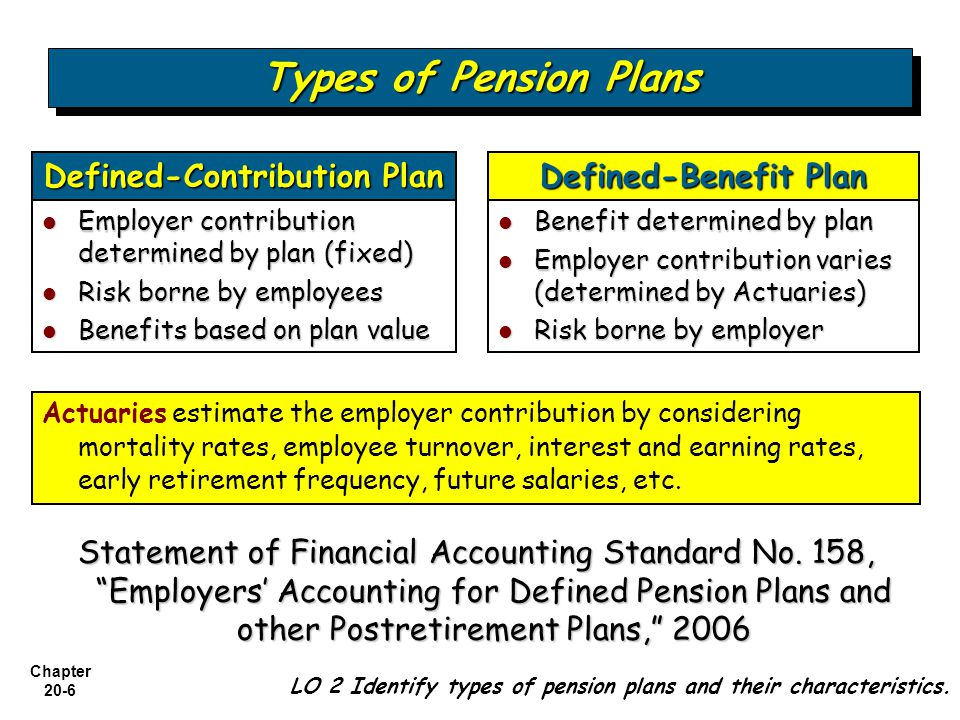 accounting for pension essay This thesis examines the economic consequences of the adoption of international pension accounting standard ias19 revised (ias19r) on pension asset allocation decisions by applying a difference-in-differences with propensity score matching method the publication of ias19r in 2011 marked a.