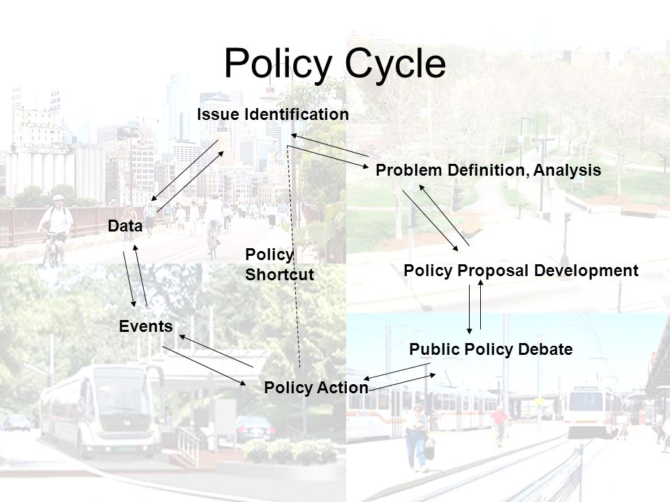 Policy Cycle Policy Proposal Development Issue Identification Problem Definition, Analysis Public Policy Debate Policy Action Events Data Policy Shortcut