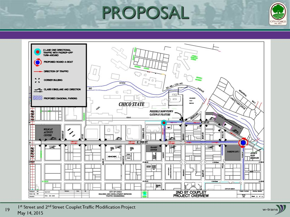 1 st Street and 2 nd Street Couplet Traffic Modification Project May 14, PROPOSAL