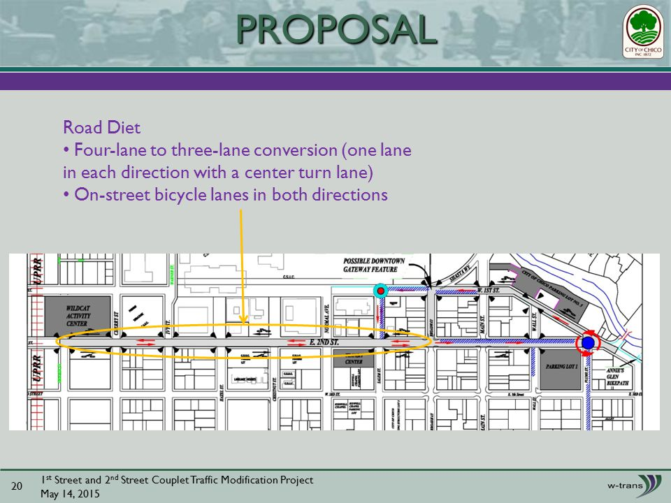 1 st Street and 2 nd Street Couplet Traffic Modification Project May 14, PROPOSAL Road Diet Four-lane to three-lane conversion (one lane in each direction with a center turn lane) On-street bicycle lanes in both directions