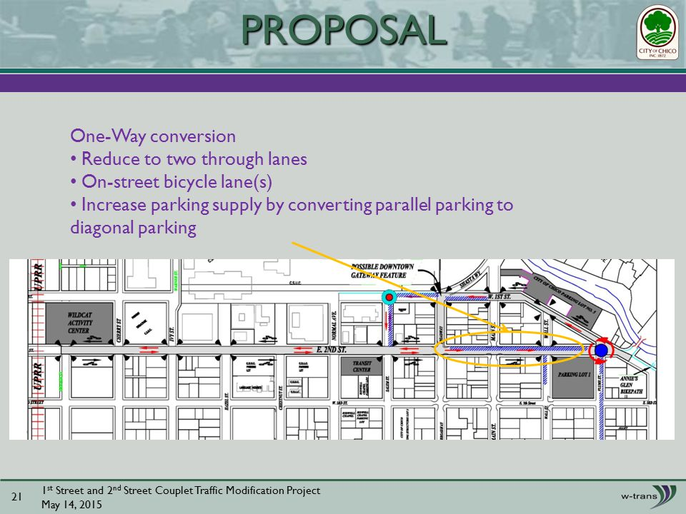1 st Street and 2 nd Street Couplet Traffic Modification Project May 14, PROPOSAL One-Way conversion Reduce to two through lanes On-street bicycle lane(s) Increase parking supply by converting parallel parking to diagonal parking