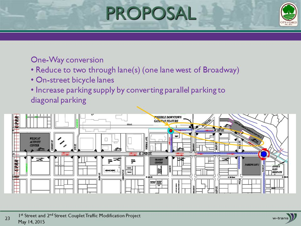1 st Street and 2 nd Street Couplet Traffic Modification Project May 14, PROPOSAL One-Way conversion Reduce to two through lane(s) (one lane west of Broadway) On-street bicycle lanes Increase parking supply by converting parallel parking to diagonal parking