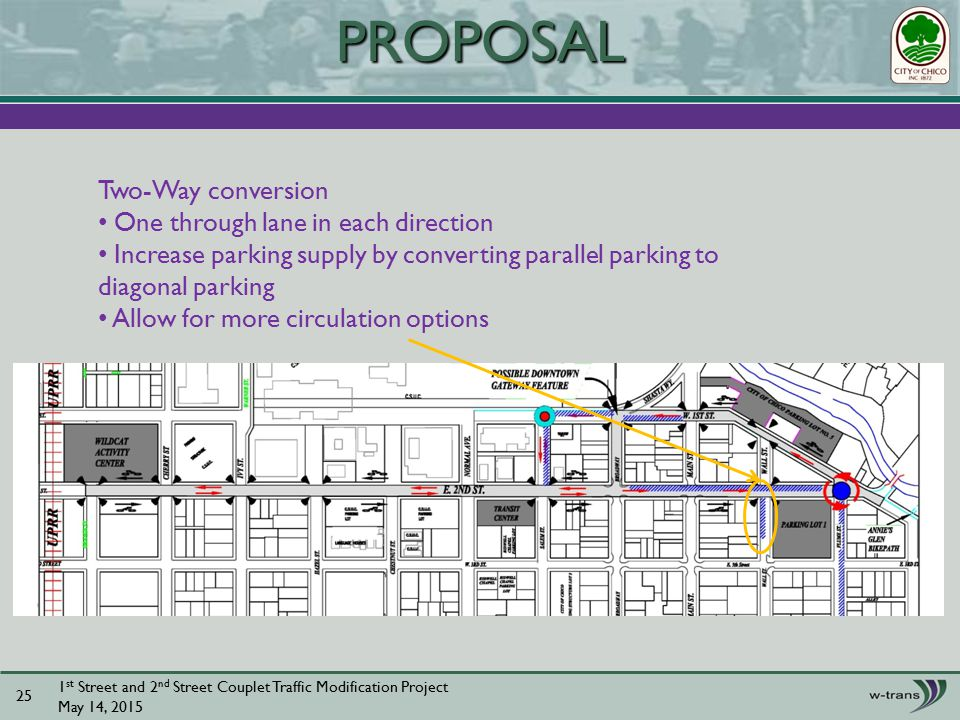 1 st Street and 2 nd Street Couplet Traffic Modification Project May 14, PROPOSAL Two-Way conversion One through lane in each direction Increase parking supply by converting parallel parking to diagonal parking Allow for more circulation options