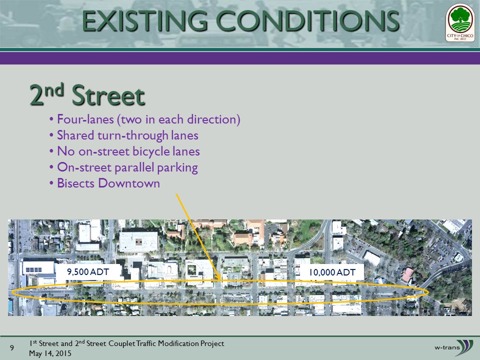 2 nd Street 1 st Street and 2 nd Street Couplet Traffic Modification Project May 14, EXISTING CONDITIONS Four-lanes (two in each direction) Shared turn-through lanes No on-street bicycle lanes On-street parallel parking Bisects Downtown 9,500 ADT 10,000 ADT