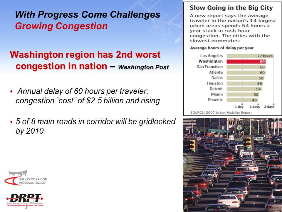 4 Washington region has 2nd worst congestion in nation – Washington Post Annual delay of 60 hours per traveler; congestion cost of $2.5 billion and rising 5 of 8 main roads in corridor will be gridlocked by 2010 With Progress Come Challenges Growing Congestion