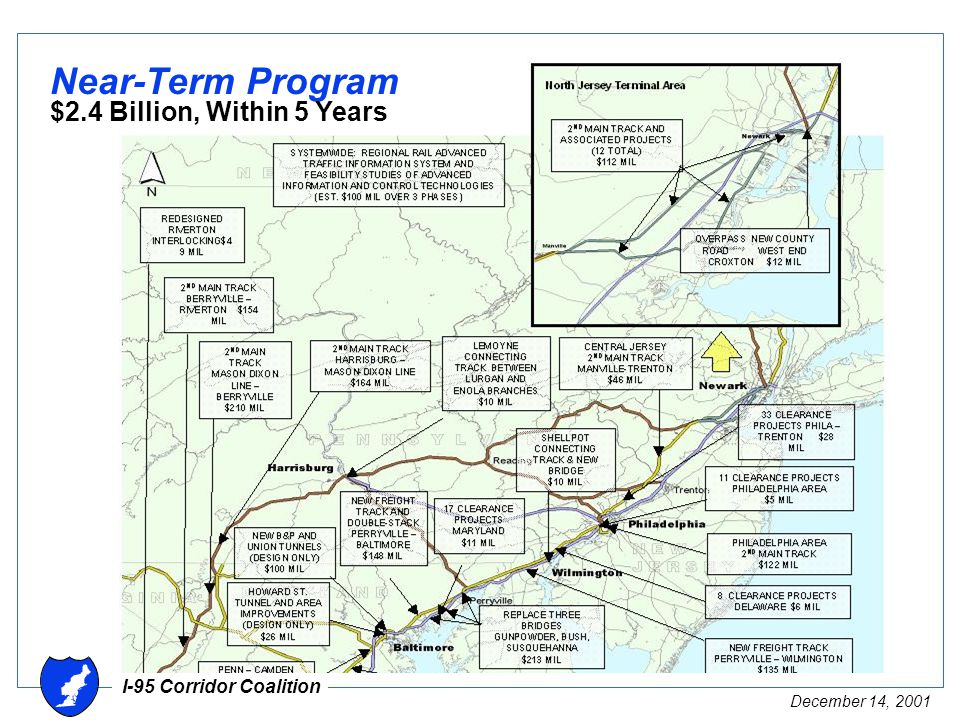 I-95 Corridor Coalition December 14, 2001 Near-Term Program $2.4 Billion, Within 5 Years