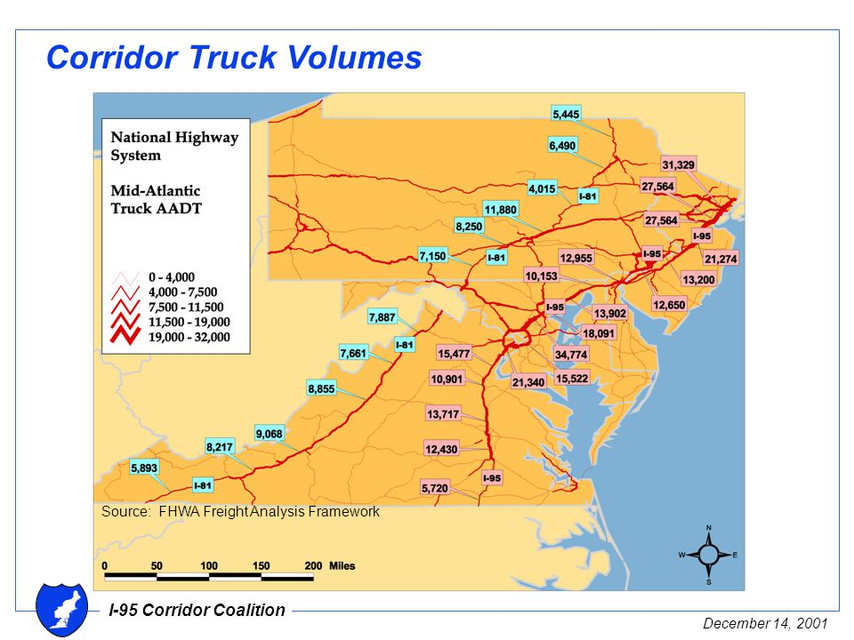 I-95 Corridor Coalition December 14, 2001 Corridor Truck Volumes Source: FHWA Freight Analysis Framework