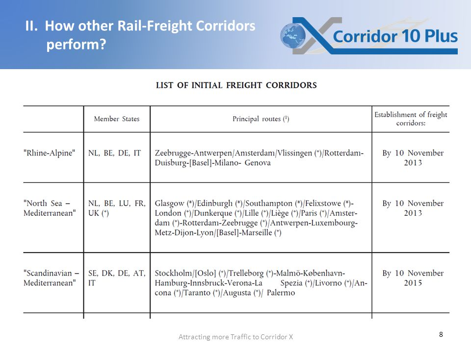 8 Attracting more Traffic to Corridor X II. How other Rail-Freight Corridors perform