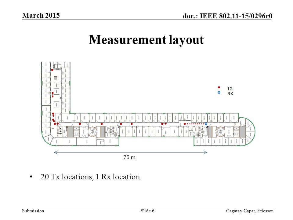 Submission doc.: IEEE /0296r0 Measurement layout Slide 6Cagatay Capar, Ericsson March Tx locations, 1 Rx location.