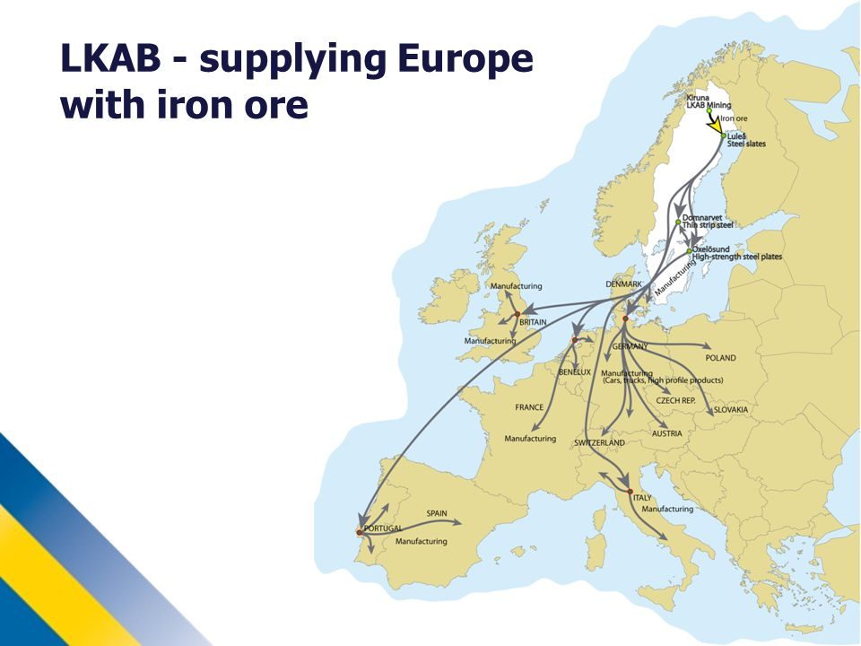 LKAB - supplying Europe with iron ore