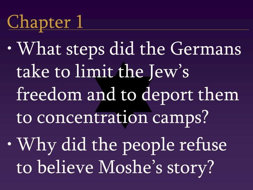 Night Elie Wiesel Essay Topics