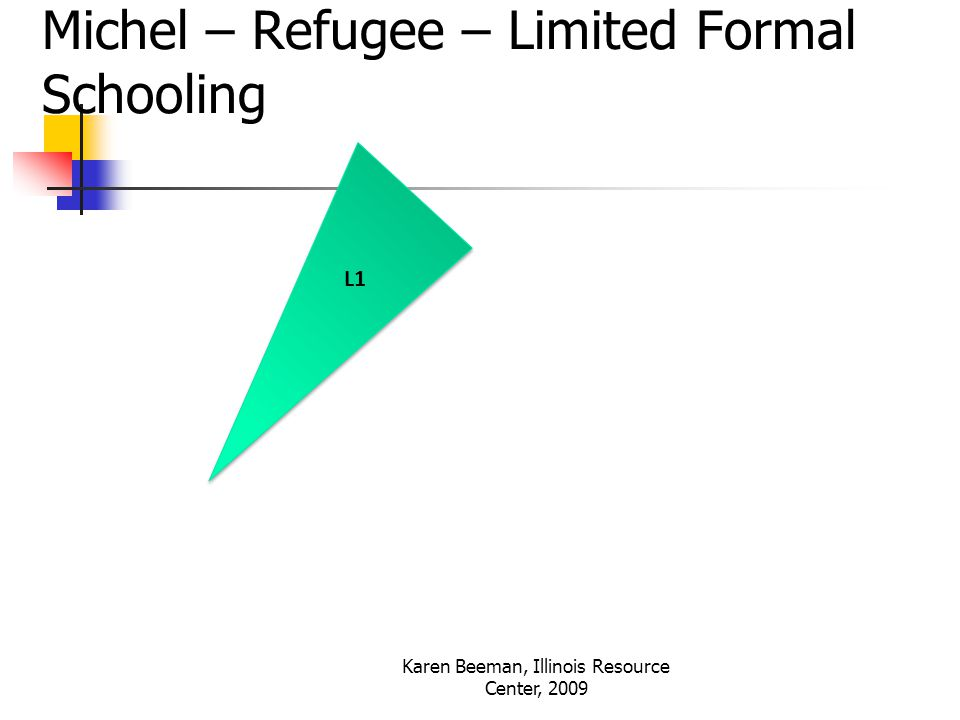 Karen Beeman, Illinois Resource Center, 2009 Michel – Refugee – Limited Formal Schooling L1