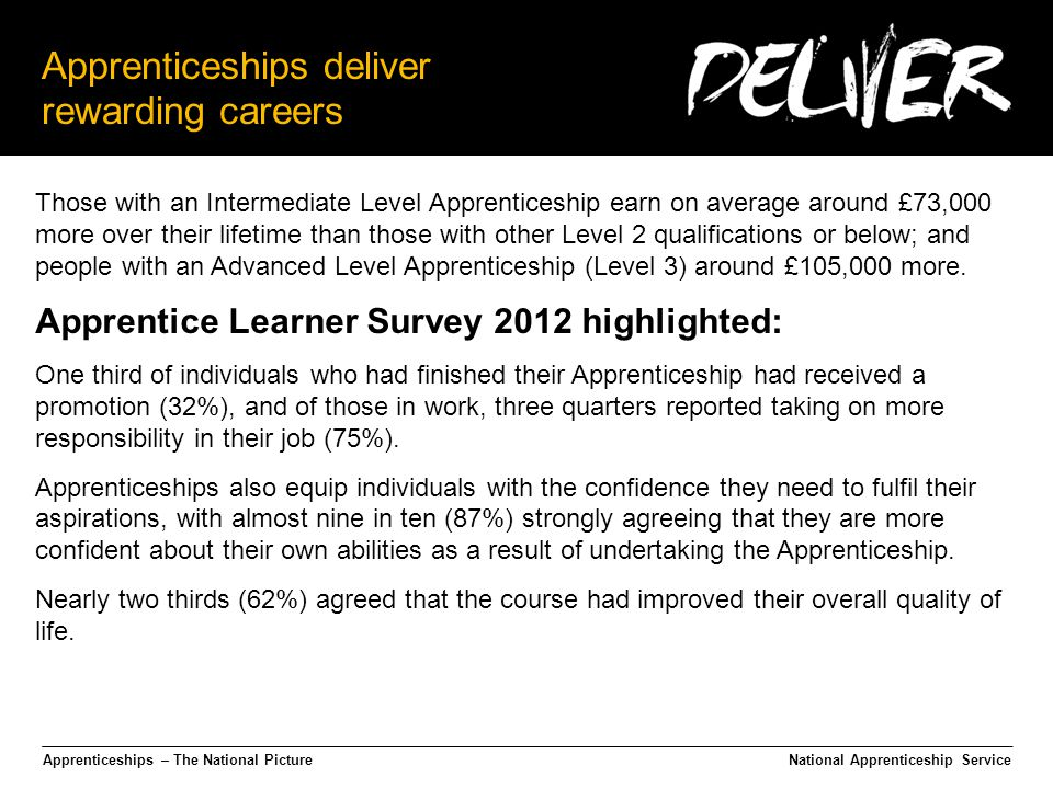 Apprenticeships – The National Picture Apprenticeships deliver rewarding careers National Apprenticeship Service Those with an Intermediate Level Apprenticeship earn on average around £73,000 more over their lifetime than those with other Level 2 qualifications or below; and people with an Advanced Level Apprenticeship (Level 3) around £105,000 more.