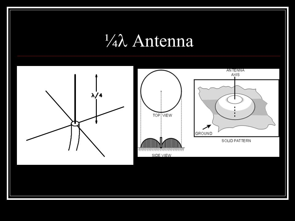 ¼ Antenna Coax Feed