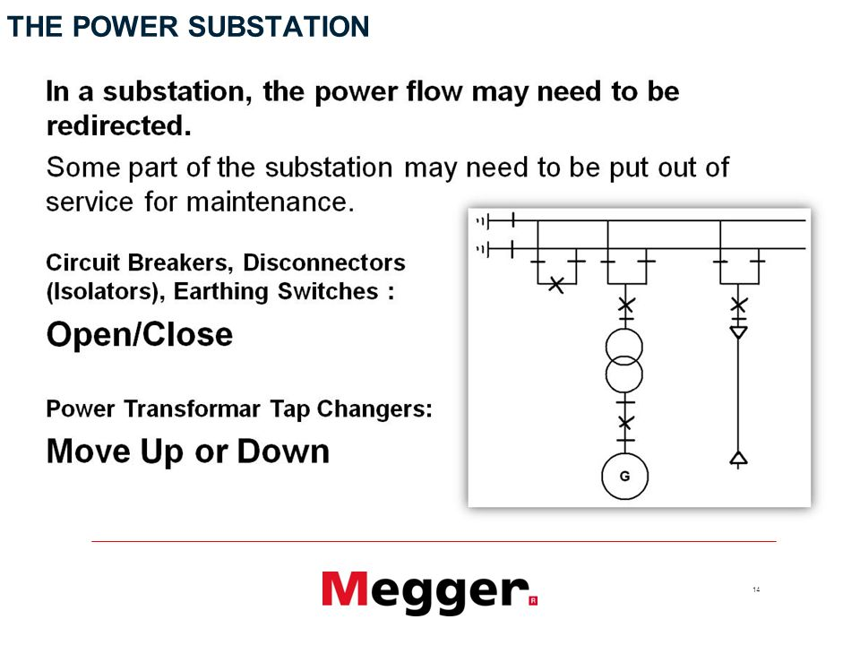 14 THE POWER SUBSTATION