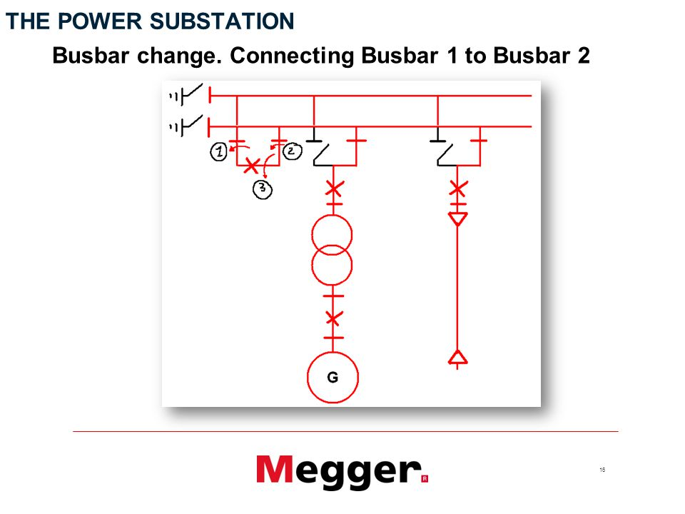 16 THE POWER SUBSTATION Busbar change. Connecting Busbar 1 to Busbar 2