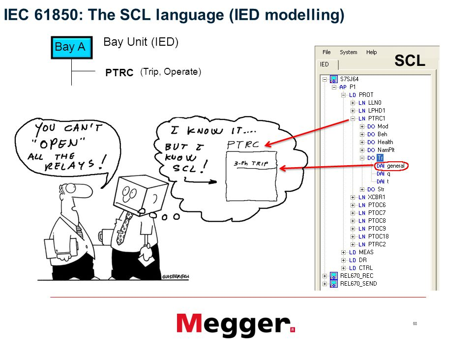 68 Bay Unit (IED) PTRC (Trip, Operate) SCL Bay A IEC 61850: The SCL language (IED modelling)