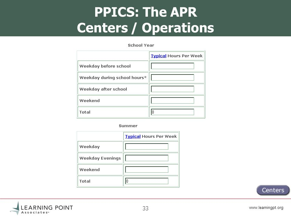 33 PPICS: The APR Centers / Operations